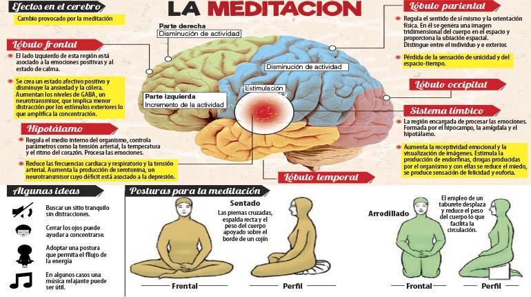 meditacion-acem